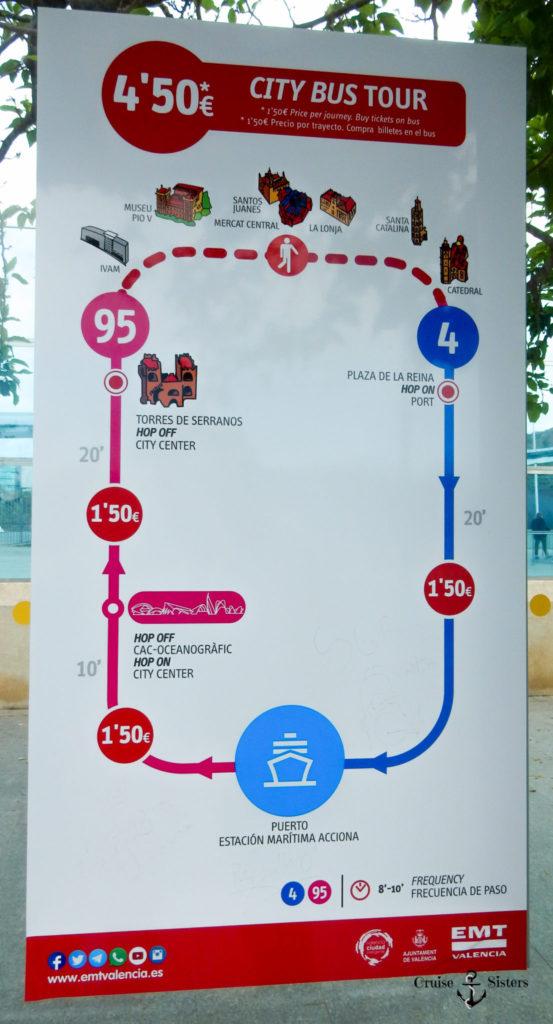 Stadtrundfahrt in Valencia